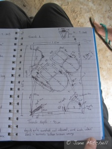 An archaeologist's field notebook is a personal thing … I had 20 minutes to measure in the artefacts … the interpretation afterwards took some work! Photo courtesy Jane Mitchell, 10/07/2013.